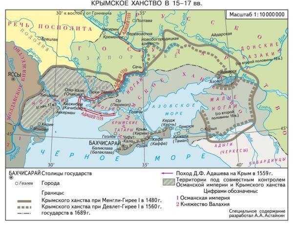 Московия платила отдельно дань Крымскому ханству и Ногайской орде. Но в Москве это понимали по Западно-европейским нормам как плату низшим или сдерживание варваров.