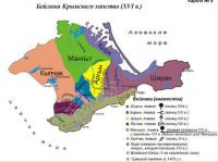 распределение земельных владений уланских родов в Крымском ханстве