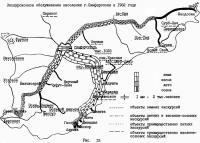 Экскурсионное обслуживание населения города Симферополя в 1982 году, карта распределения потоков