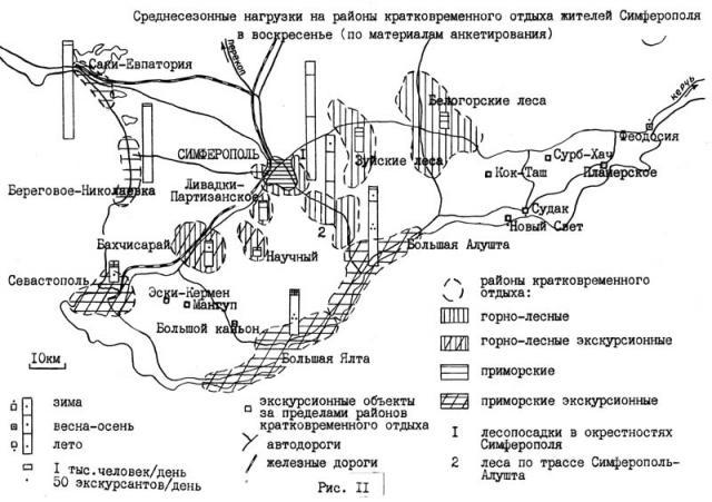 географии Симферопольского