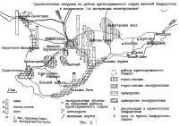 Среднесезонные нагрузки на районы кратковременного отдыха населения Симферополя в 1978 году (воскресные дни)