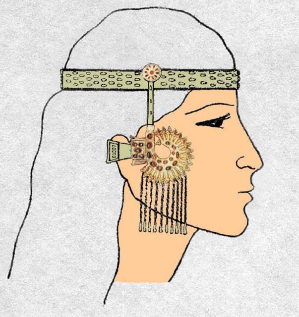 Гунны наши славные предки их культура искусство идеология   гуннская принцесса из Зеленокумска